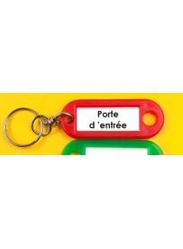 Sticker porte d'entrée porte clé
