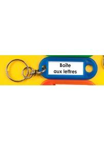 Sticker boîte aux lettres porte-clé
